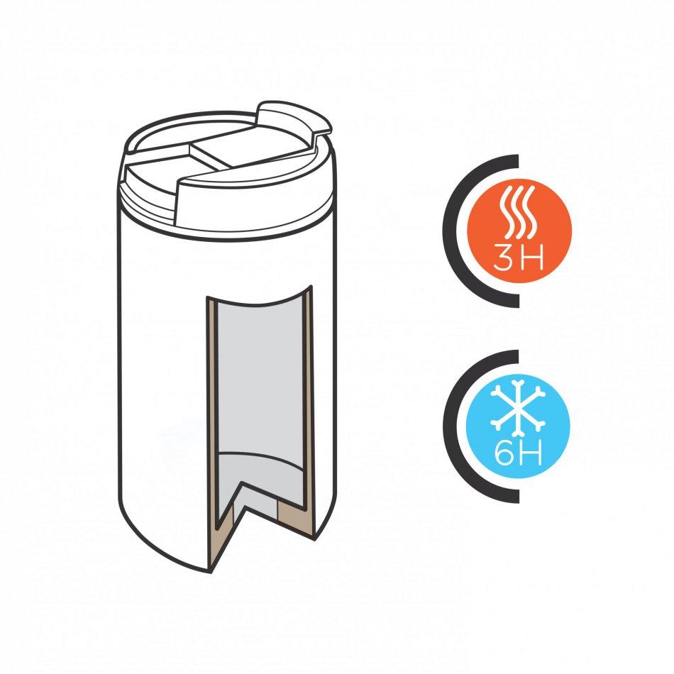 Coffee2Go Company Mug Wit
